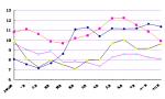2014年1-12月份我国鸡蛋生产形势及后期走势分析