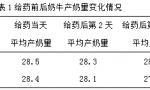 乙酰氨基阿维菌素对奶牛泌乳性能的影响