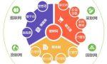 企联网引爆首届中国农牧行业互联网大会