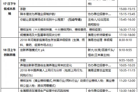 """2018中国家庭猪场生存发展论坛暨""""猪业榜样""""颁奖典礼(第二轮通知)"""