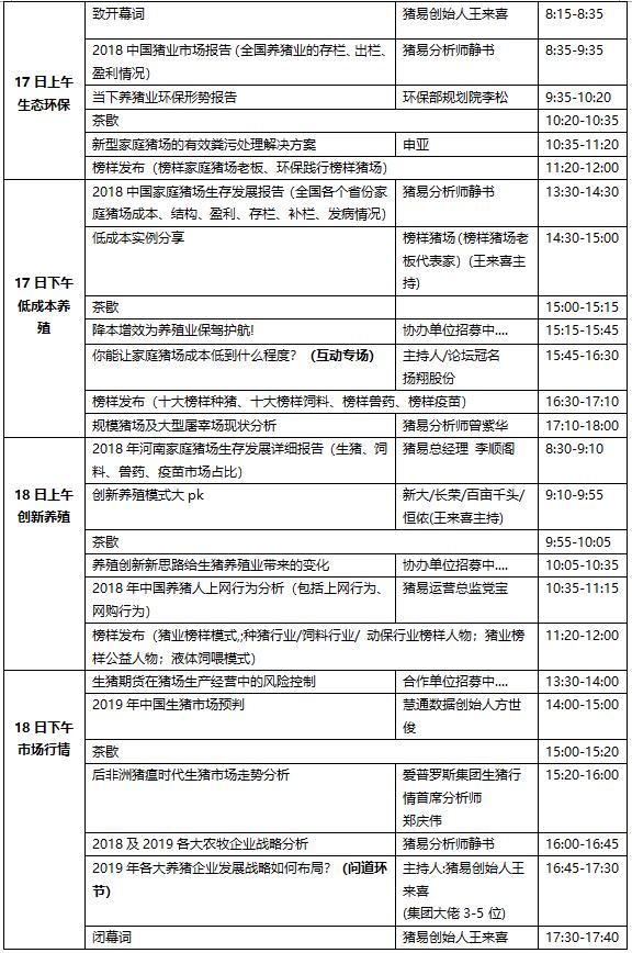 """018中国家庭猪场生存发展论坛暨""""猪业榜样""""颁奖典礼(第二轮通知)"""""""