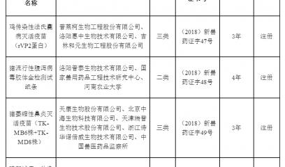 中华人民共和国农业农村部公告 第72号 4种新兽药获批