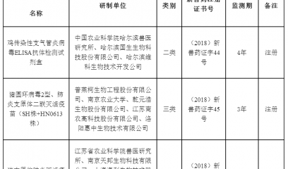 中华人民共和国农业农村部公告 第74号