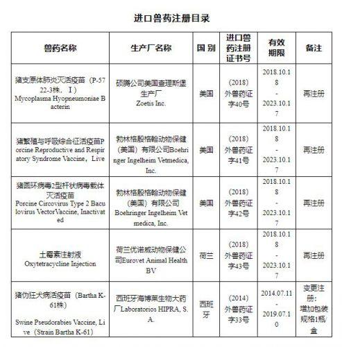 中华人民共和国农业农村部公告 第78号