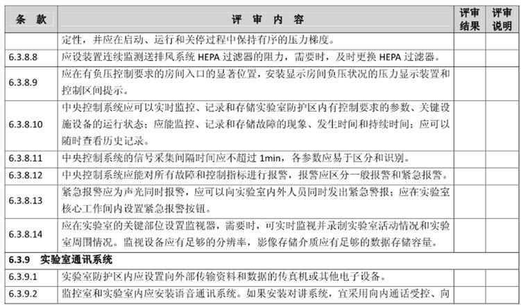 农业农村部办公厅印发《兽用疫苗生产企业生物安全三级防护检查验收评定标准》