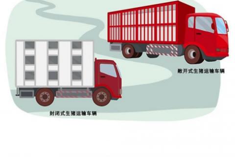 关于印发生猪生产、屠宰、运输环节生物安全手册的通知
