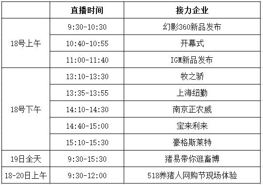 抗非接力、共振猪业,第十七届(2019)中国畜牧业博览会中国养猪日约起来!