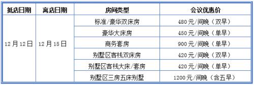 """019第五届中国猪业高峰论坛通知邀请函"""""""