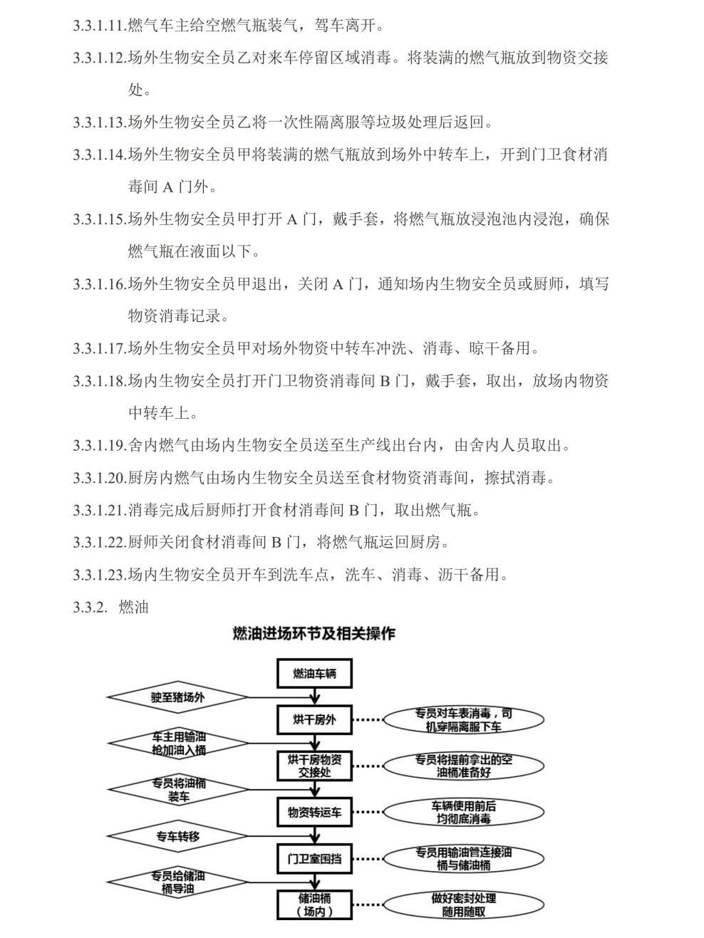 《规模化猪场复养技术要点》2.0版,增加了操作流程图等内容,更加直观展现技术要点