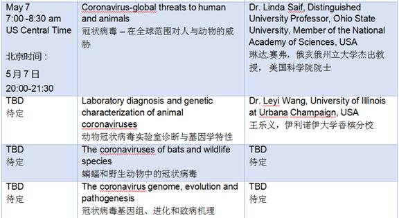 开讲啦!AVDC2020开通网上系列讲座—冠状病毒,火速围观!