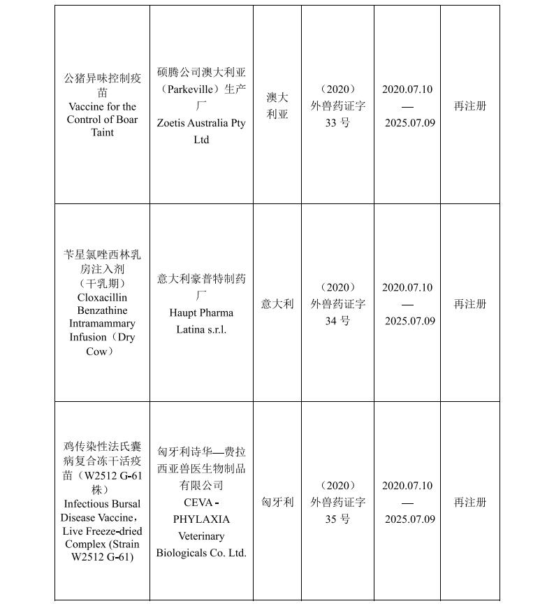 中华人民共和国农业农村部公告 第313号